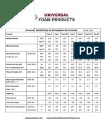 Eps Data Sheet