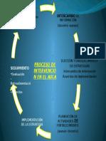 Proceso de Intervención en El Aula_propuesta2013