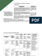 Lk. 1- Analisis Skl-ki-kd Simdig
