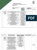 Planificación Anual Octavo Historia