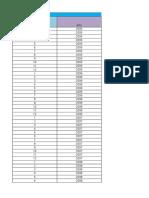 Unidad 3 Paso 4 –Regresión y Correlación Lineal Simple y Múltiple_Edith_ Roa.