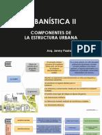 Componentes de La Estructura Urbana