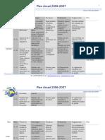 Plan Anual 2007 Tercer grado.doc