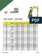 Docu-Overview Excavator ES