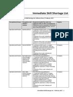 Immediate Skill Shortage List