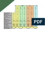 Link Budget-GSM 1800 (3)