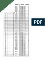 Estimate of Structures PWD Pali Patnus