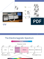 UV Spectroscopy 2015