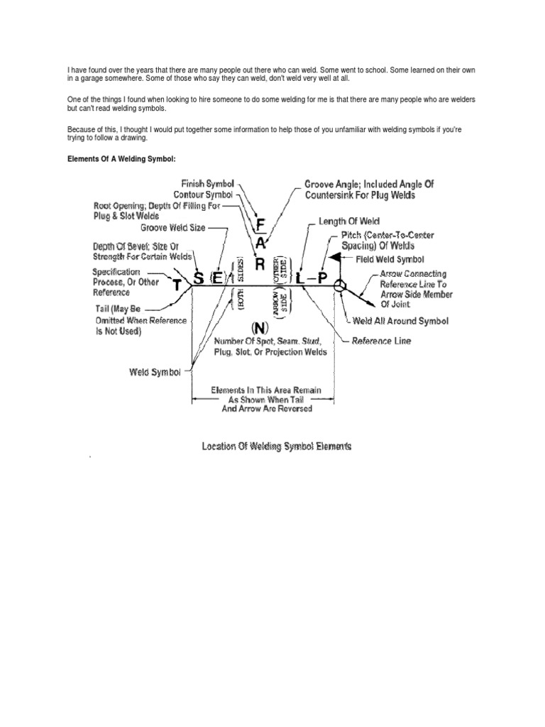 How To Read A Welding Diagram Wiring Library Symbols Weld Triangle