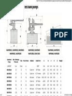 WIP Hydrostatic Test Hand Pumps — Larzep Hydraulic