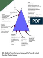 w_m_triangle.pdf