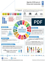Infografia ONU Agenda2030