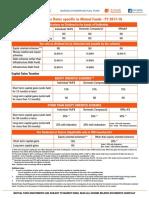 BP Tax Reckoner 2017-18