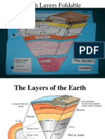 earth foldable- foundation science