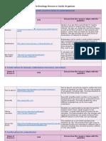 badovski alexis technology resource guide