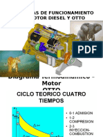 Ciclo Real de Funcionamiento de Un Motor Diesel