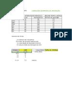 Condições Operacionais Talhas de Cabo de Aço Nbr9974