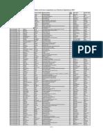 Liste des candidats et suppléants au premier tour des élections législatives 2017 en Loire-Atlantique
