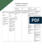 Matriz de variables de tesis