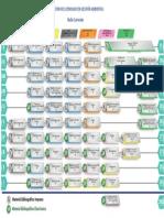 malla-gestion-ambiental.pdf