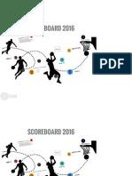 Scoreboard 2016 in PDF