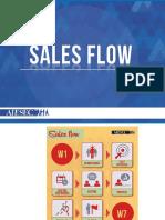 Sales Flow iGCDP-iGV