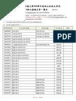 106學年度碩士班招生考試第1梯次遞補名單.pdf