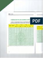 POLITUBO AGUA.pdf