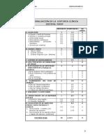 7 HC Evaluación