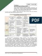 3. A3. LKKS Kepemimpinan Pembelajaran SD.docx