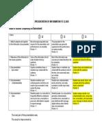8 evaluacion-companeros-de-equipo