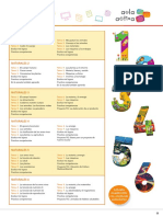 Aula Activa Indices Naturales Catalogo 2015 (1)