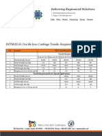 ASTM-A536-Ductile-Iron-Castings-Tensile-Requirements.pdf