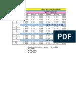 Coeficiente de Atividade (1)