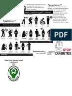 Apa Itu Diabetes Mellitus