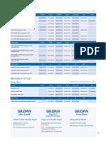 Size Chart Gildan.pdf