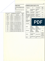 LUBRICANT.pdf