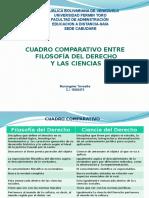 cuadrocomparativodelafilosofiaycienciadelderecho-121118203308-phpapp01.pptx