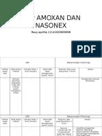 Drp Amoxan Dan Nasonex
