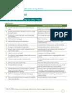10 NCSSLE SafePlace Handout Environment Checklist