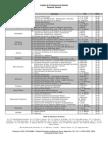 Comisiones de Estudio del Consejo Profesional de Ciencias Económicas de la Ciudad Autónoma de Buenos Aires