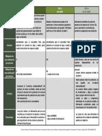 Tabla Resumen Etiquetado Ecologico