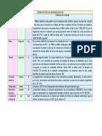 tareas DEFINICION DE LAS UNIDADES BÁSICAS.docx