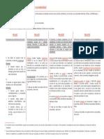 rubrica-5.pdf