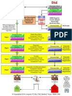 Do-Did Chart -- what lenders really did!!