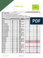 Senderstandorte_und_Kanaele_(Regelbetrieb_ab_29._Maerz_2017).pdf
