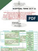 Prezi Temas 10 y 11 Oriana Corrupcion Vehiculos