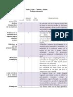 evaluacionplanpromocional.docx