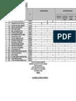 Factores de Riesgo y Factores de Protección (Lista Del Personal Militar)