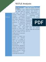 Tcc Pestle Template(v1.0)